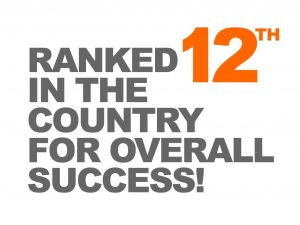 12TH IN THE COUNTRY FOR SUCCESS